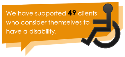 49 disabled clients